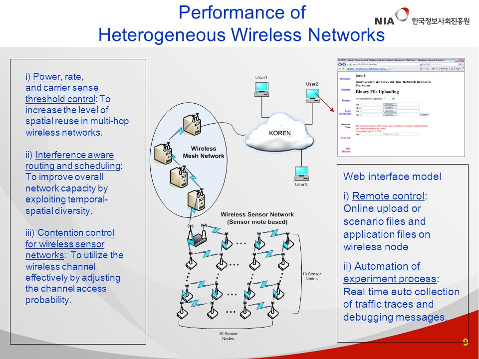 9 Performance of Heterogeneous Wireless Networks i) Power, rate, and carrier sense threshold control: To increase the level of spatial reuse in multi-hop wireless networks.