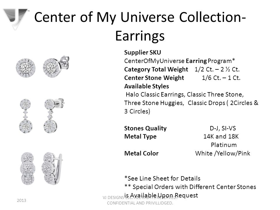 Center of My Universe Collection- Earrings VJ DESIGNS LLC.