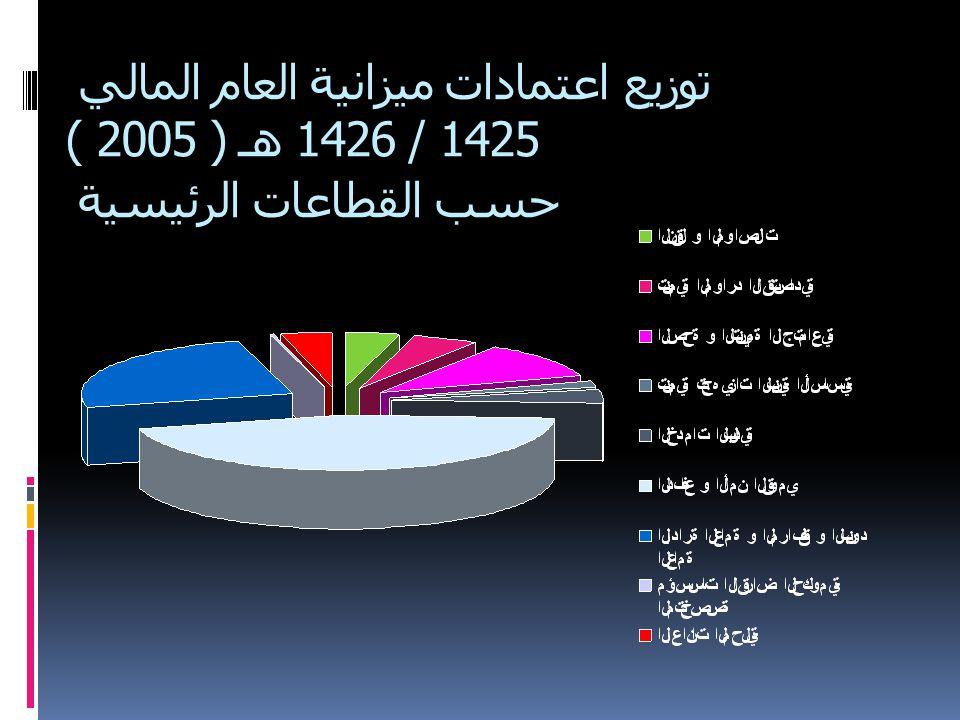 توزيع اعتمادات ميزانية العام المالي 1425 / 1426 هـ ( 2005 ) حسب القطاعات الرئيسية