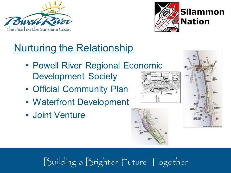 Relationship Growth Treaty Negotiations Economic Development Social Development Regional Strength Building a Brighter Future Together