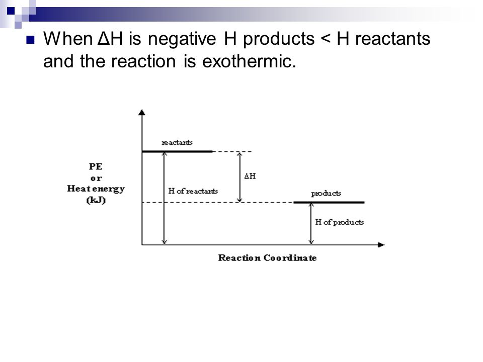 Energy released or absorbed during a chemical reaction (heat of reaction) is equal to the difference between the potential energy of the products and