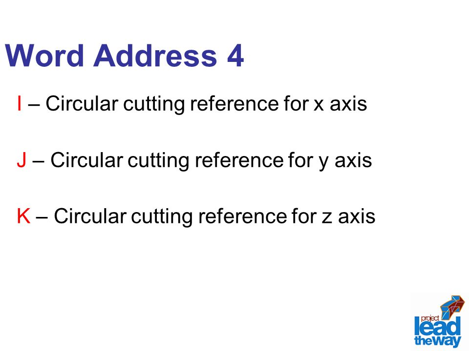 I – Circular cutting reference for x axis J – Circular cutting reference for y axis K – Circular cutting reference for z axis Word Address 4