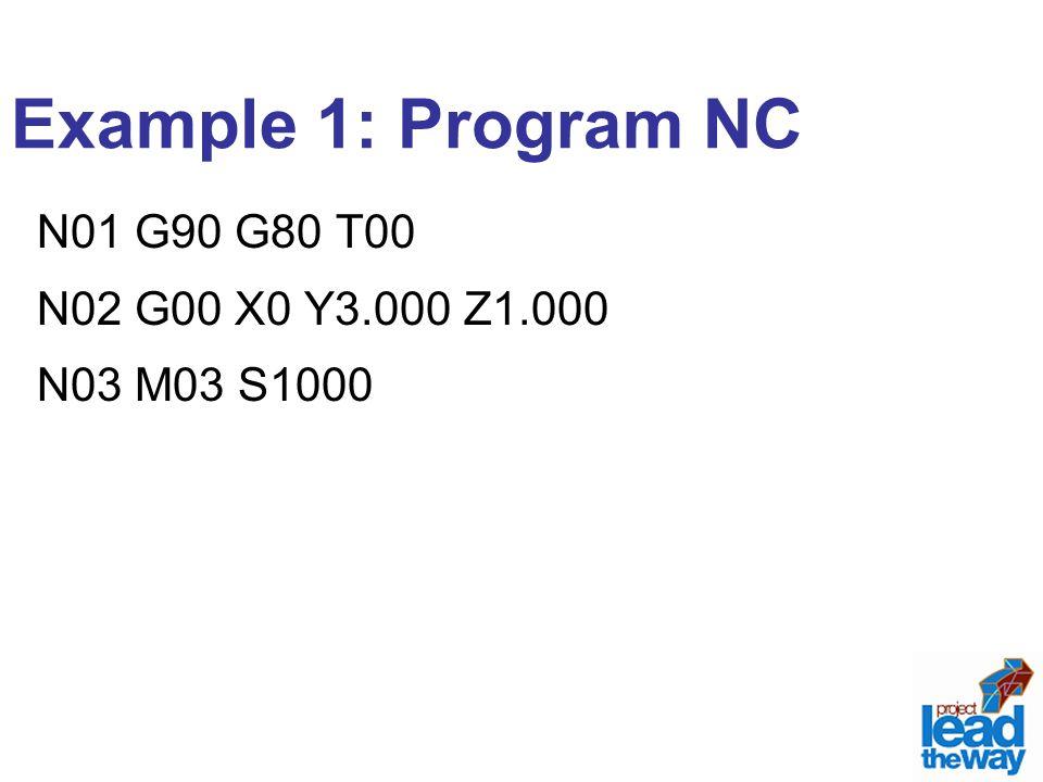 Example 1: Program NC N01 G90 G80 T00 N02 G00 X0 Y3.000 Z1.000 N03 M03 S1000