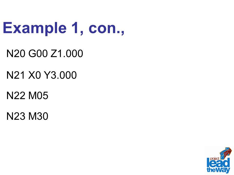 Example 1, con., N20 G00 Z1.000 N21 X0 Y3.000 N22 M05 N23 M30