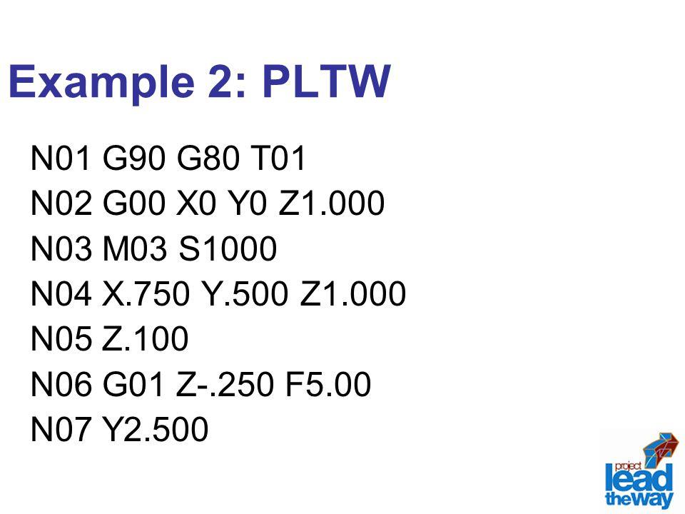 Example 2: PLTW N01 G90 G80 T01 N02 G00 X0 Y0 Z1.000 N03 M03 S1000 N04 X.750 Y.500 Z1.000 N05 Z.100 N06 G01 Z-.250 F5.00 N07 Y2.500