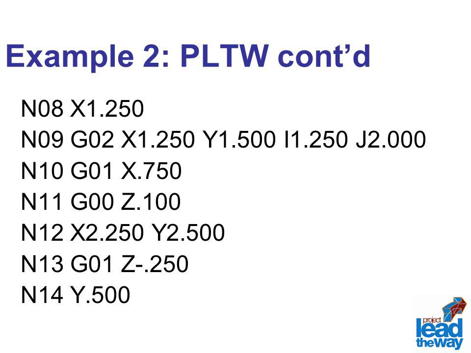 Example 2: PLTW cont'd N08 X1.250 N09 G02 X1.250 Y1.500 I1.250 J2.000 N10 G01 X.750 N11 G00 Z.100 N12 X2.250 Y2.500 N13 G01 Z-.250 N14 Y.500