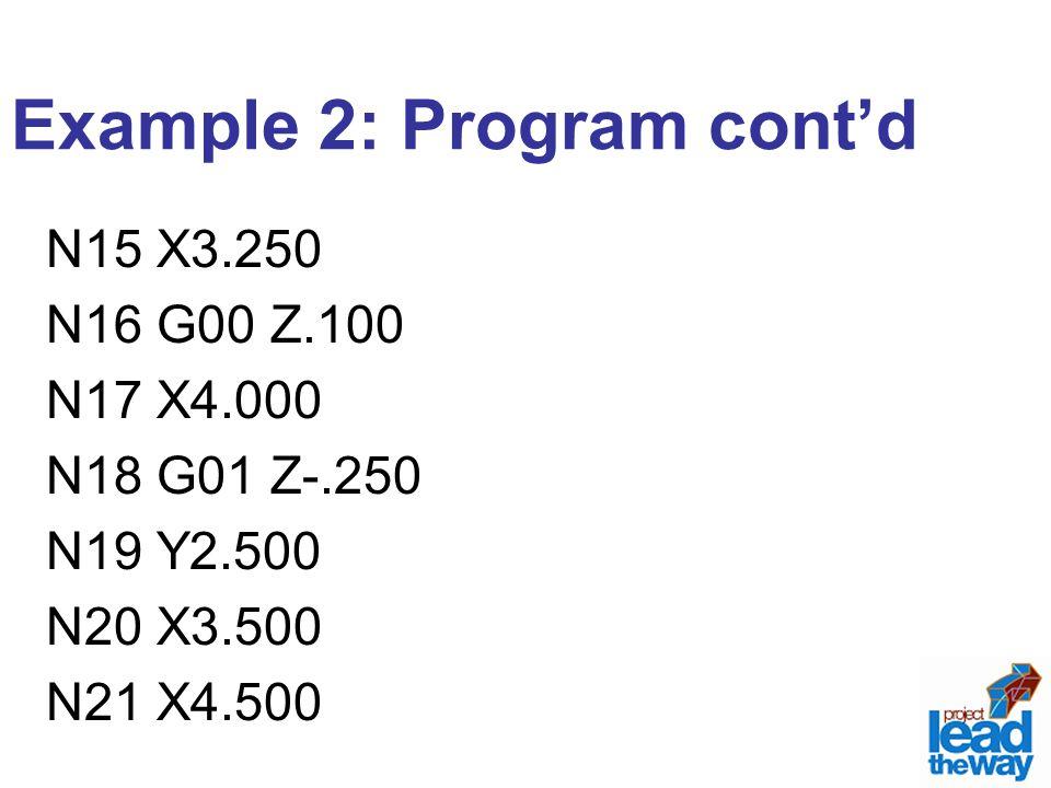 Example 2: Program cont'd N15 X3.250 N16 G00 Z.100 N17 X4.000 N18 G01 Z-.250 N19 Y2.500 N20 X3.500 N21 X4.500