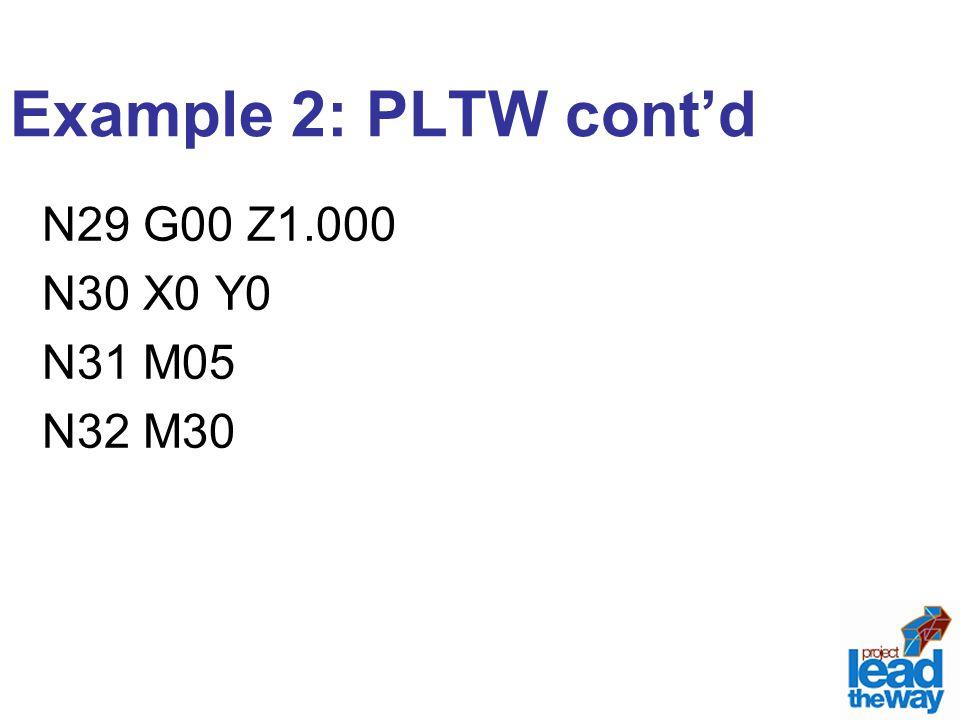 Example 2: PLTW cont'd N29 G00 Z1.000 N30 X0 Y0 N31 M05 N32 M30