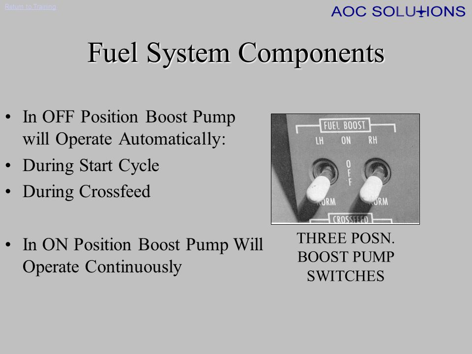 Return to Training In NORM Position Boost Pump will Operate Automatically: During Start Cycle During Crossfeed When Low Fuel Pressure Is Sensed In Engine Supply Line Fuel System Components THREE POSN.