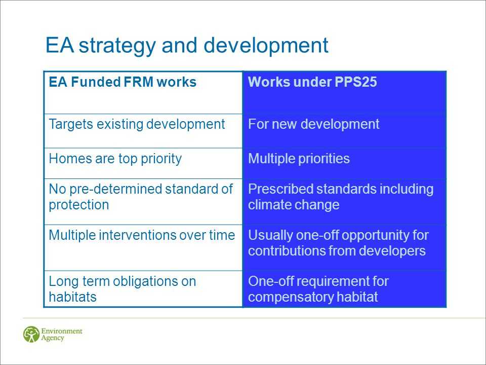 Integrating the strategy with development EA strategy is what it can do alone (baseline) Integration with LDFs (evidence base) Contributions can change the priority of works Possible Roof tax arrangements