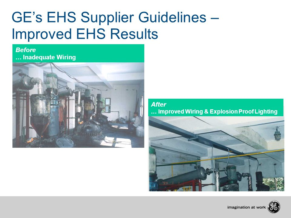 Before … Inadequate Wiring After … Improved Wiring & Explosion Proof Lighting GE's EHS Supplier Guidelines – Improved EHS Results