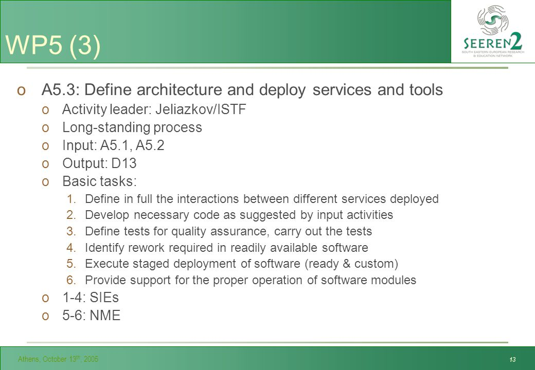 Athens, October 13 th, 2005 13 WP5 (3) oA5.3: Define architecture and deploy services and tools oActivity leader: Jeliazkov/ISTF oLong-standing process oInput: A5.1, A5.2 oOutput: D13 oBasic tasks: 1.Define in full the interactions between different services deployed 2.Develop necessary code as suggested by input activities 3.Define tests for quality assurance, carry out the tests 4.Identify rework required in readily available software 5.Execute staged deployment of software (ready & custom) 6.Provide support for the proper operation of software modules o1-4: SIEs o5-6: NME