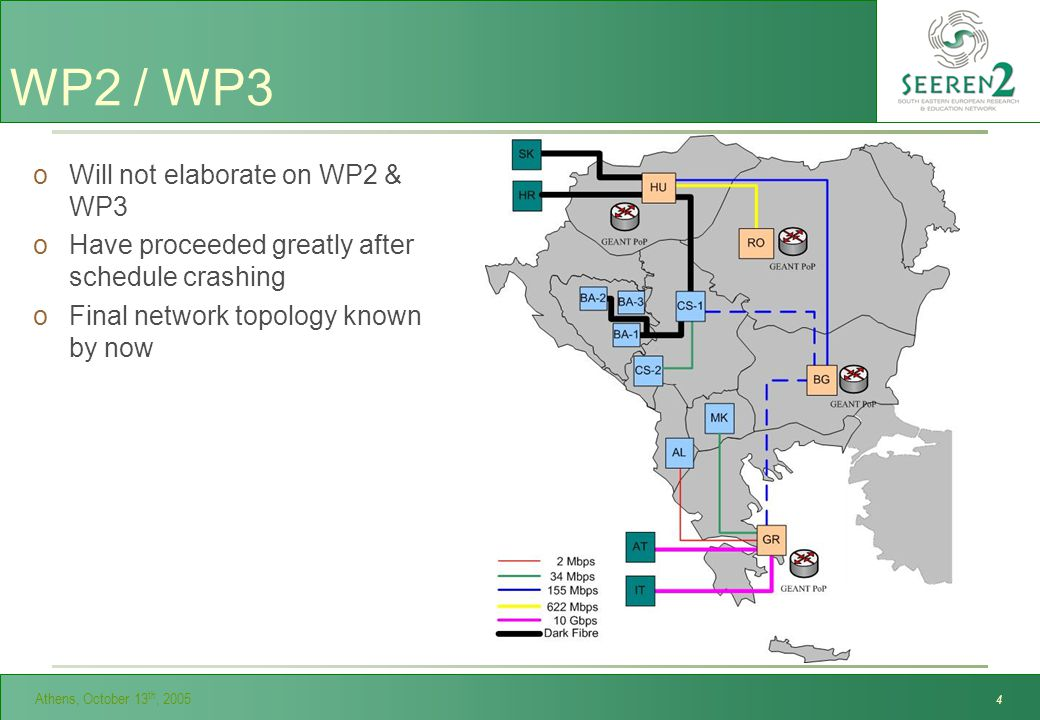 Athens, October 13 th, 2005 4 WP2 / WP3 oWill not elaborate on WP2 & WP3 oHave proceeded greatly after schedule crashing oFinal network topology known by now