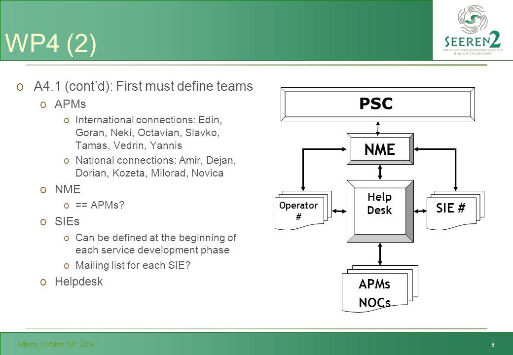 Athens, October 13 th, 2005 6 WP4 (2) oA4.1 (cont'd): First must define teams oAPMs oInternational connections: Edin, Goran, Neki, Octavian, Slavko, T