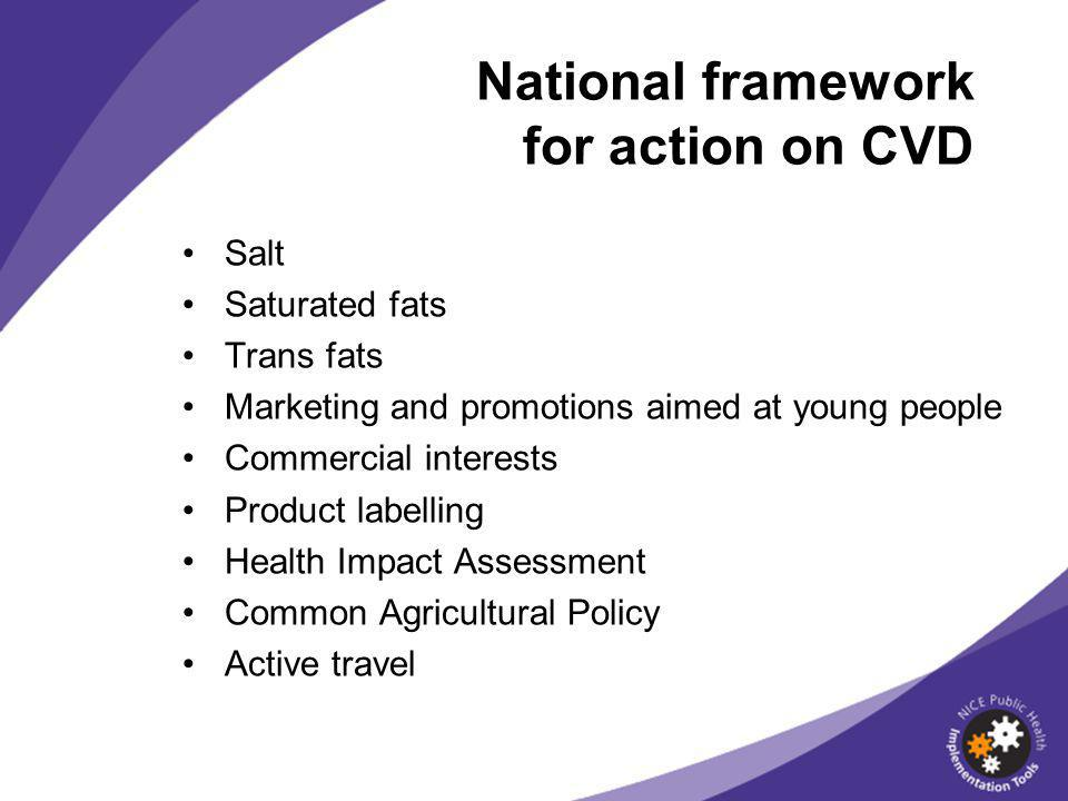 National framework for action on CVD Salt Saturated fats Trans fats Marketing and promotions aimed at young people Commercial interests Product labelling Health Impact Assessment Common Agricultural Policy Active travel