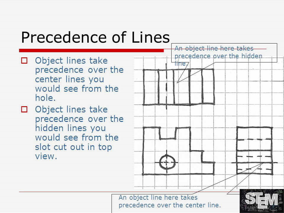Precedence of Lines  Object lines take precedence over the center lines you would see from the hole.