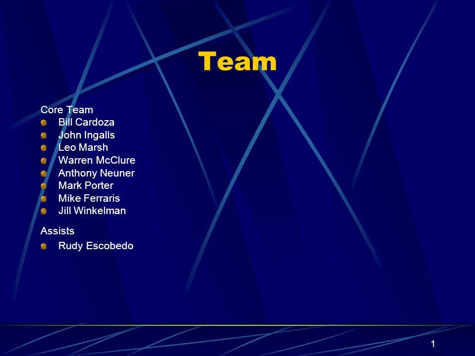1 Team Core Team Bill Cardoza John Ingalls Leo Marsh Warren McClure Anthony Neuner Mark Porter Mike Ferraris Jill Winkelman Assists Rudy Escobedo