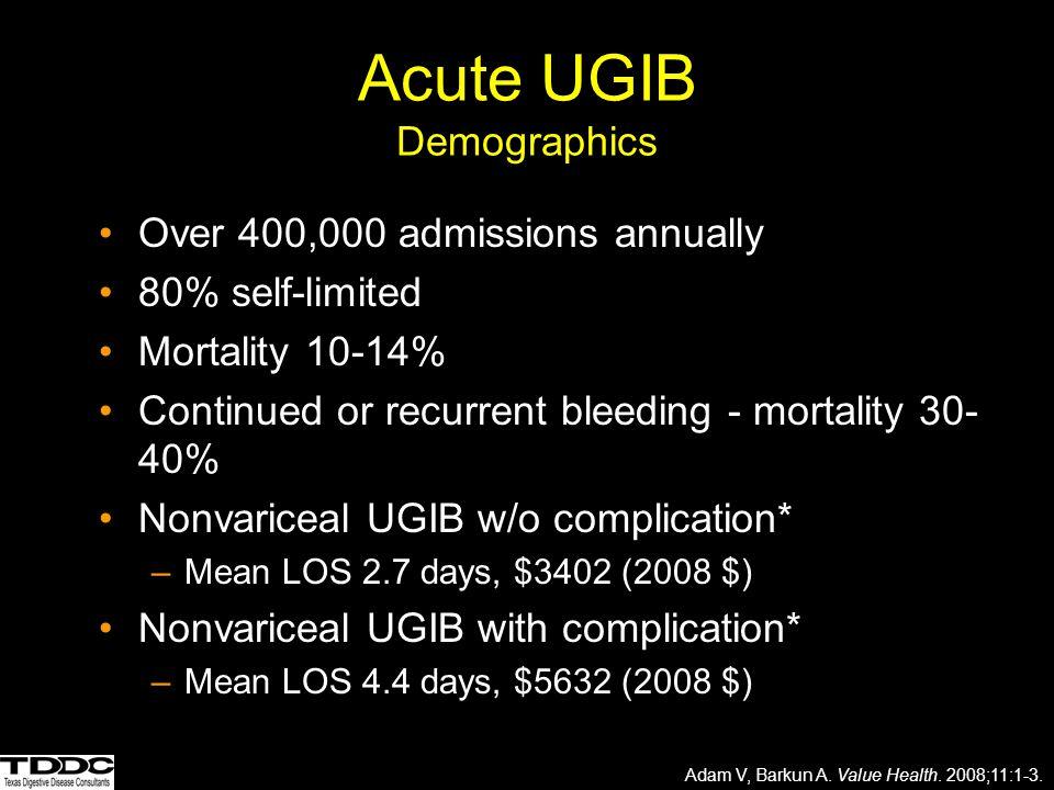 Resuscitation UGI source Most bleeding ceases Colonoscopy No role for barium studies Acute LGIB Key Points