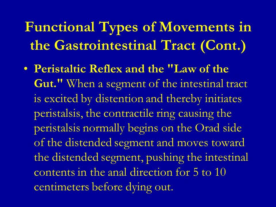 Peristaltic Reflex and the
