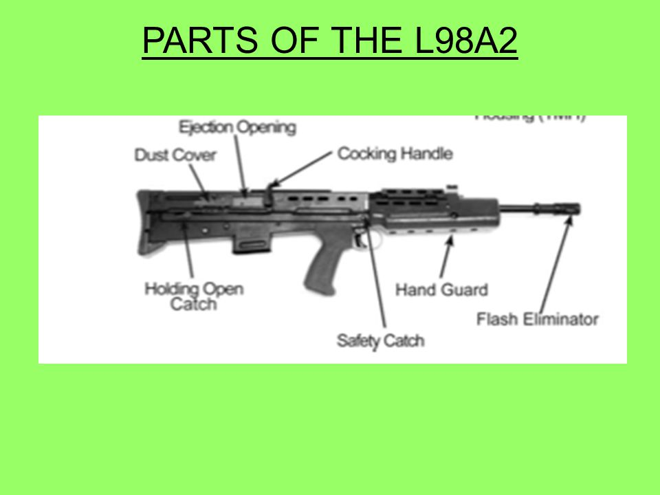 LOAD, READY & UNLOAD A WEAPON IS LOADED WHEN A MAGAZINE IS FITTED A WEAPON IS READY WHEN IT IS COCKED AND A ROUND IS IN THE CHAMBER A WEAPON IS UNLOADED WHEN THERE IS NO MAGAZINE FITTED AND THE WEAPON HAS BEEN CLEARED OF ALL AMMUNITION (NSP)