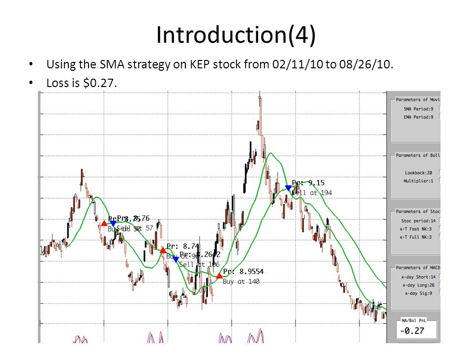 Introduction(4) Using the SMA strategy on KEP stock from 02/11/10 to 08/26/10. Loss is $0.27.