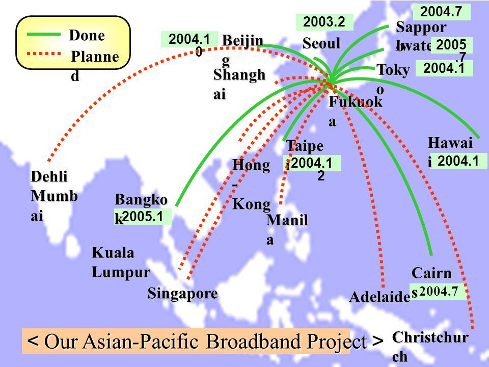 2004.7 Cairn s Seoul Sappor o 2004.1 2004.1 0 2004.1 2 Taipe i Hawai i 2005.1 Toky o Bangko k Shangh ai Singapore Kuala Lumpur Hong - Kong Fukuok a Adelaide Dehli Mumb ai Done Planne d 2004.7 2004.1 2003.2 < Our Asian-Pacific Broadband Project > Beijin g Manil a Christchur ch Iwate 2005.7