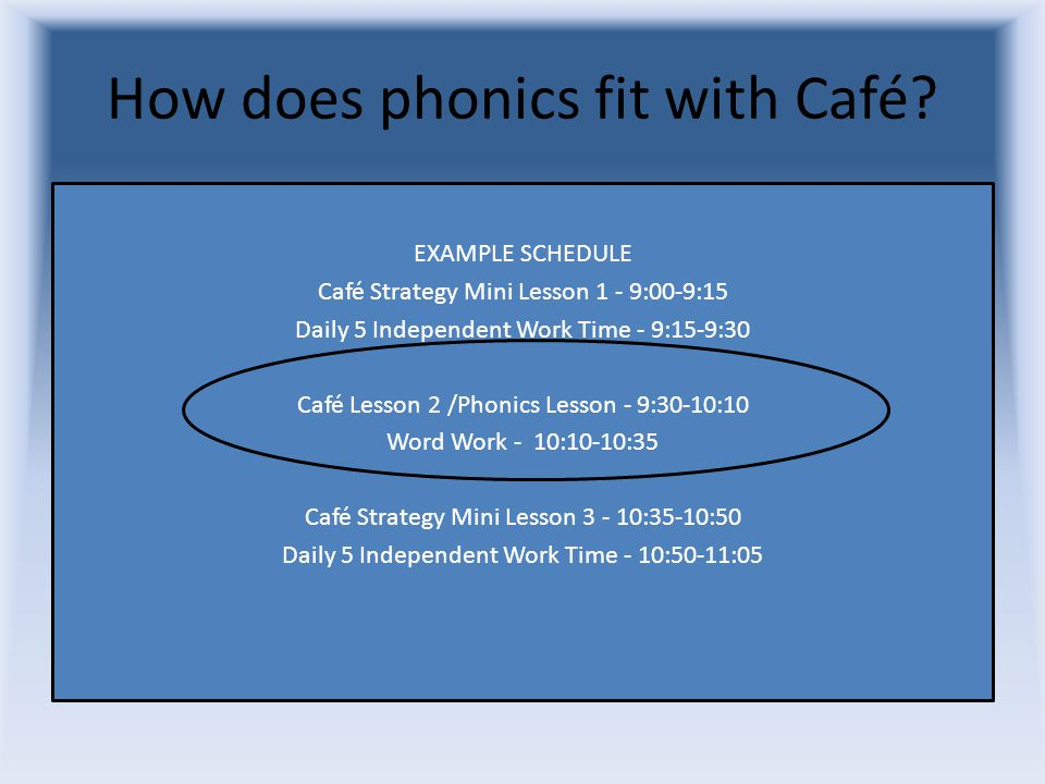 How does phonics fit with Café.