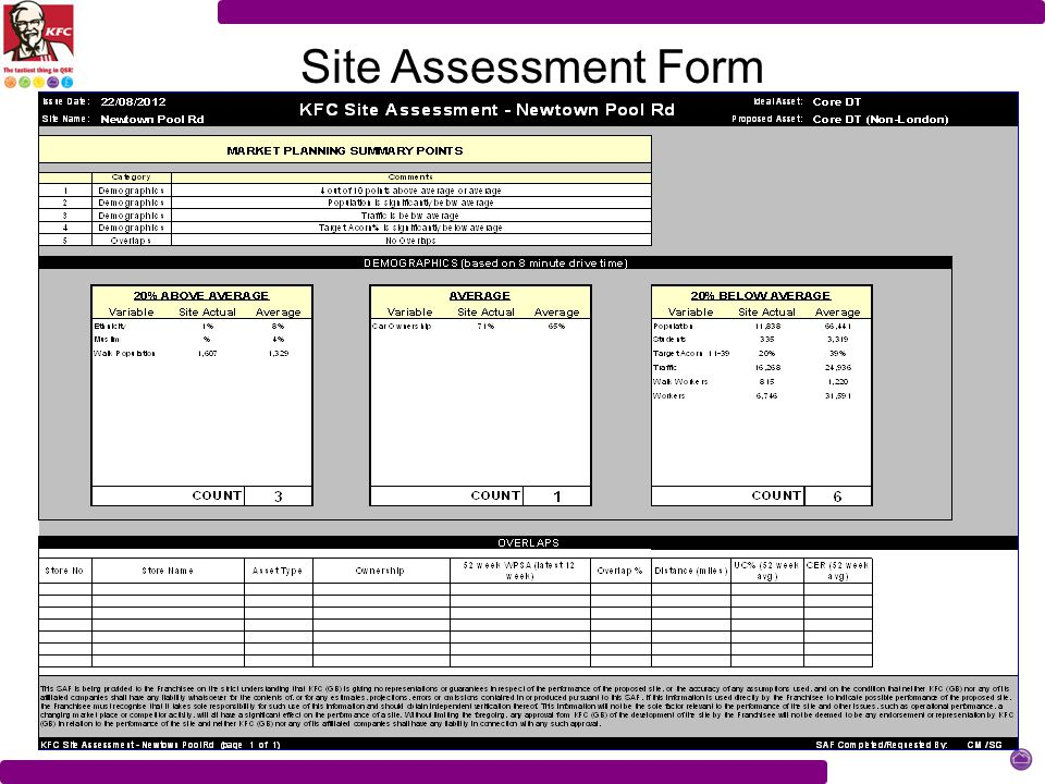 Site Assessment Form