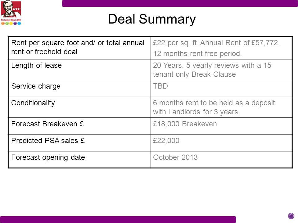 Deal Summary Rent per square foot and/ or total annual rent or freehold deal £22 per sq.