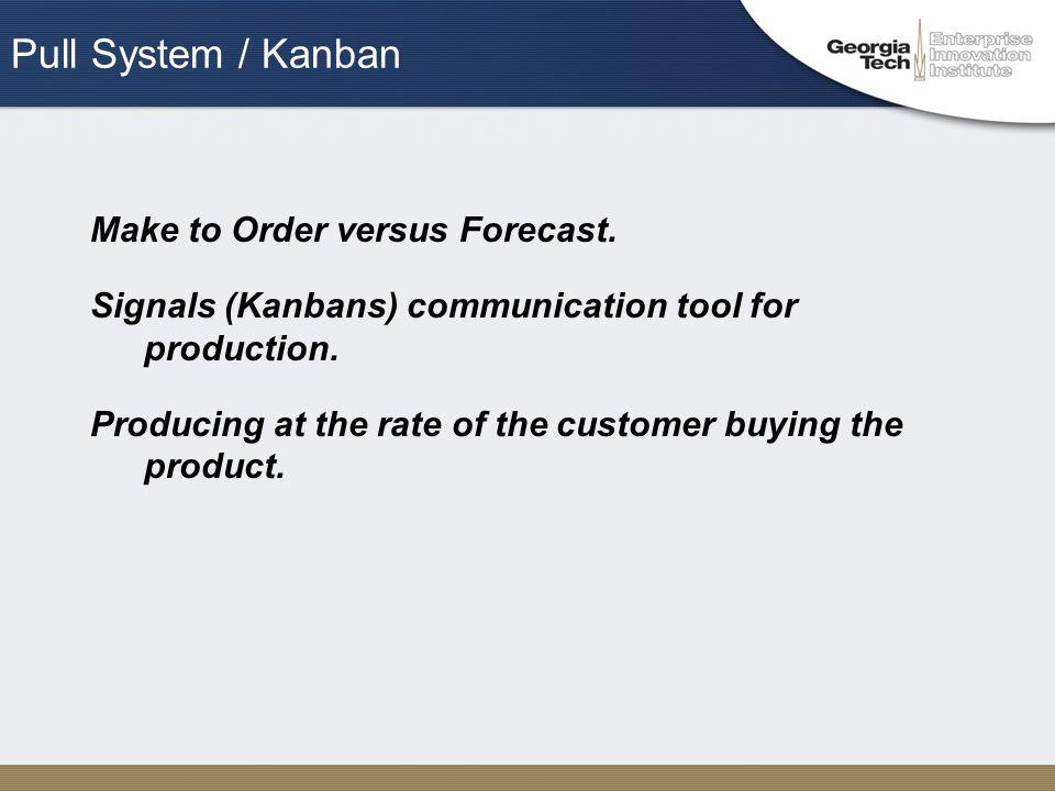 Pull System / Kanban Make to Order versus Forecast.