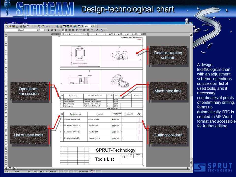 Design-technological chart Detail mounting scheme List of used tools Operations succession Machining time Cutting tool draft A design- technological chart with an adjustment scheme, operations succession, list of used tools, and if necessary coordinates of points of preliminary drilling, forms up automatically.