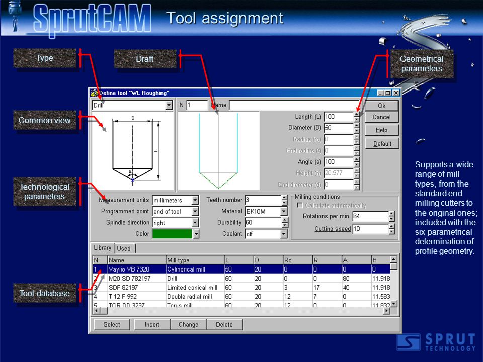 Tool assignment Supports a wide range of mill types, from the standard end milling cutters to the original ones; included with the six-parametrical determination of profile geometry.