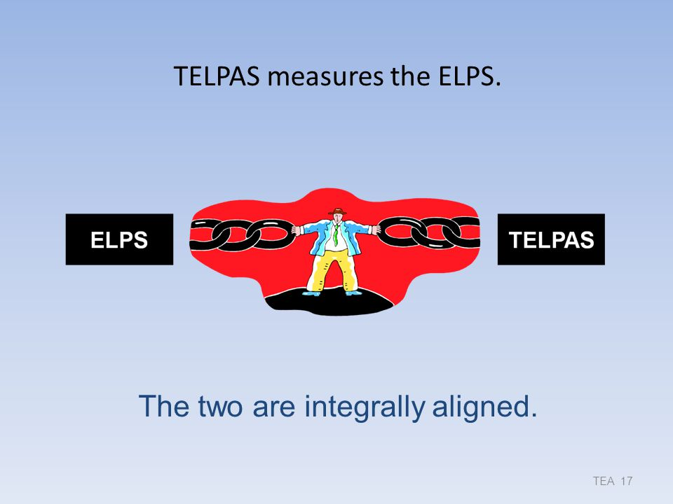 TELPAS measures the ELPS. TEA 17 The two are integrally aligned.