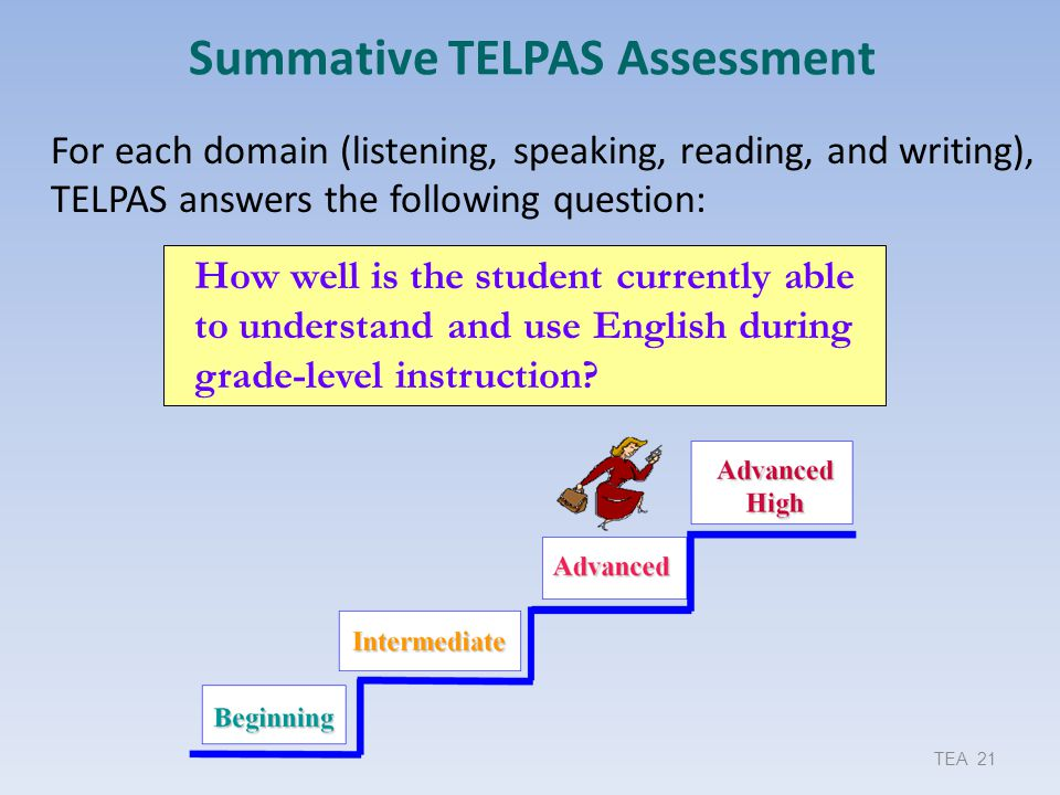 Summative TELPAS Assessment For each domain (listening, speaking, reading, and writing), TELPAS answers the following question: TEA 21 How well is the