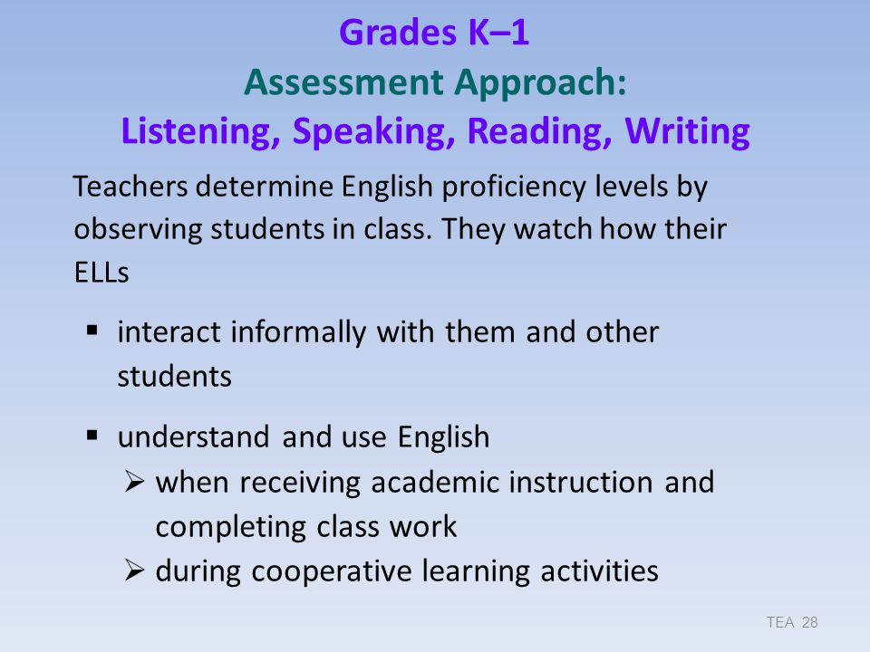 TEA 28 Grades K–1 Assessment Approach: Listening, Speaking, Reading, Writing Teachers determine English proficiency levels by observing students in cl