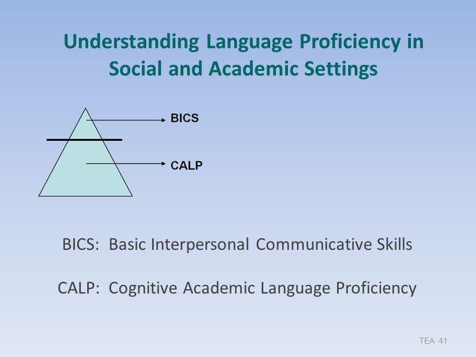 Understanding Language Proficiency in Social and Academic Settings BICS: Basic Interpersonal Communicative Skills CALP: Cognitive Academic Language Pr