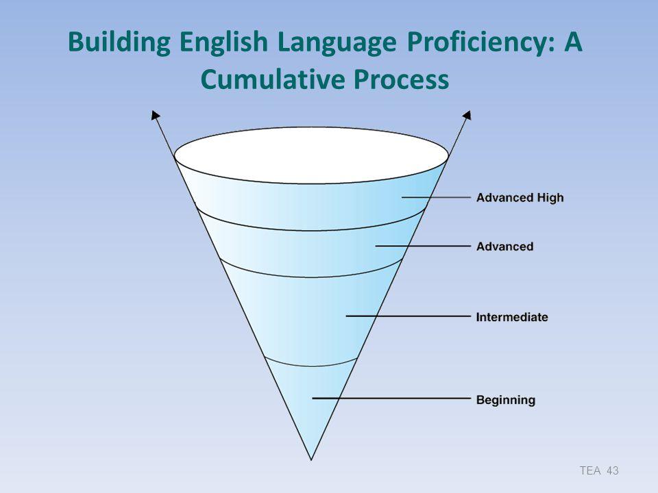 Building English Language Proficiency: A Cumulative Process TEA 43