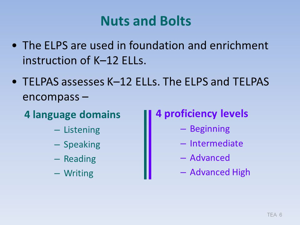 Nuts and Bolts 4 language domains – Listening – Speaking – Reading – Writing 4 proficiency levels – Beginning – Intermediate – Advanced – Advanced Hig