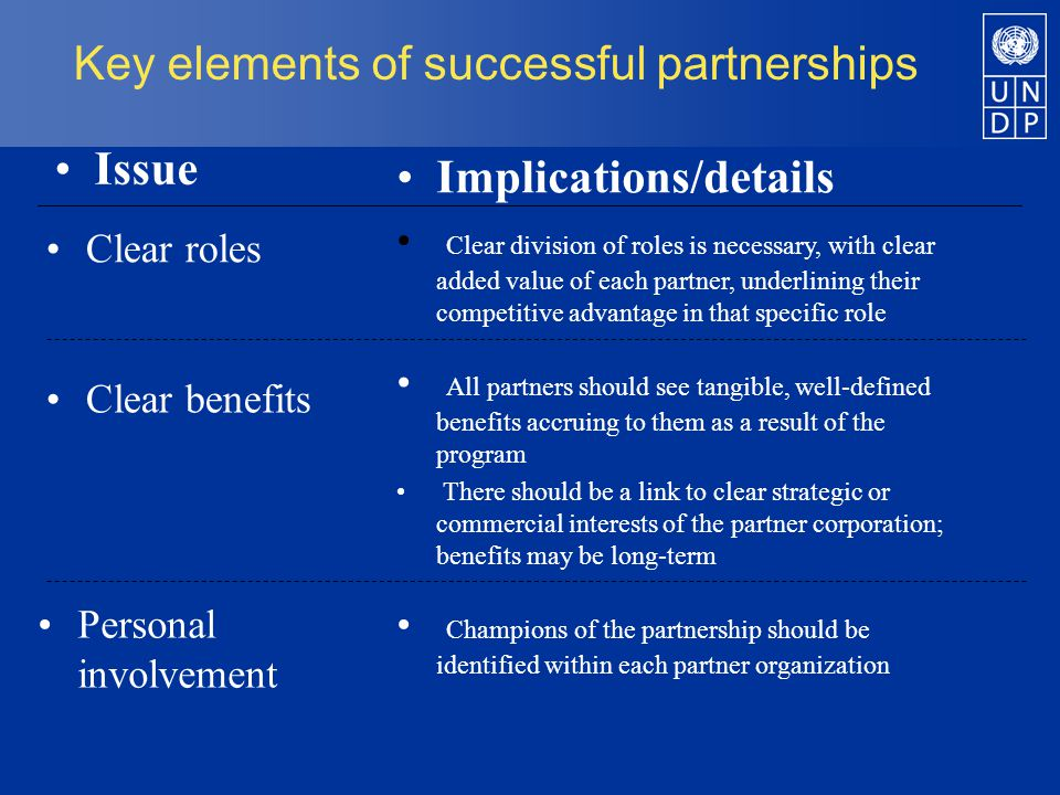 Issue Implications/details Clear benefits All partners should see tangible, well-defined benefits accruing to them as a result of the program There should be a link to clear strategic or commercial interests of the partner corporation; benefits may be long-term Clear roles Clear division of roles is necessary, with clear added value of each partner, underlining their competitive advantage in that specific role Personal involvement Champions of the partnership should be identified within each partner organization Key elements of successful partnerships