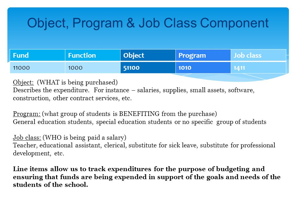 Object, Program & Job Class Component FundFunctionObjectProgramJob class 1100010005110010101411 Object: (WHAT is being purchased) Describes the expenditure.