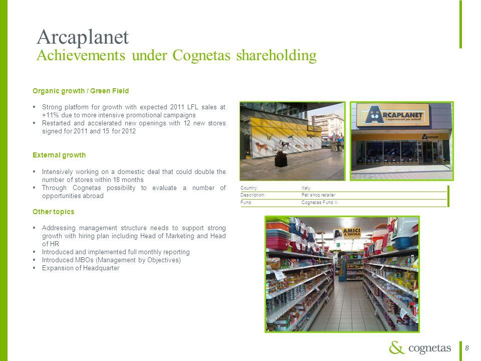88 Arcaplanet Achievements under Cognetas shareholding Country: Italy Description: Pet shop retailer Fund: Cognetas Fund II Organic growth / Green Fie