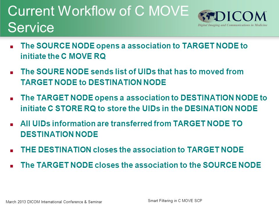Current Workflow of C MOVE Service The SOURCE NODE opens a association to TARGET NODE to initiate the C MOVE RQ The SOURE NODE sends list of UIDs that has to moved from TARGET NODE to DESTINATION NODE The TARGET NODE opens a association to DESTINATION NODE to initiate C STORE RQ to store the UIDs in the DESINATION NODE All UIDs information are transferred from TARGET NODE TO DESTINATION NODE THE DESTINATION closes the association to TARGET NODE The TARGET NODE closes the association to the SOURCE NODE March 2013 DICOM International Conference & Seminar Smart Filtering in C MOVE SCP