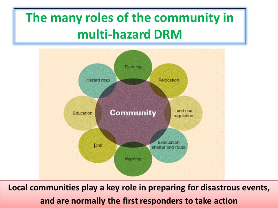 The many roles of the community in multi-hazard DRM Local communities play a key role in preparing for disastrous events, and are normally the first r
