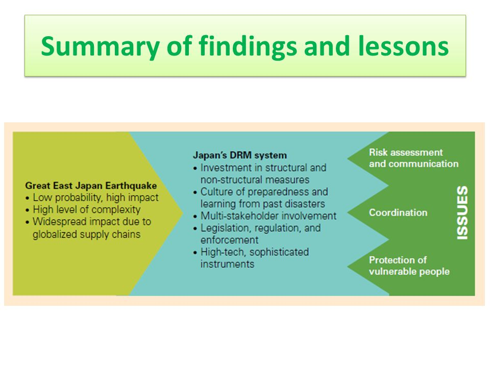Summary of findings and lessons