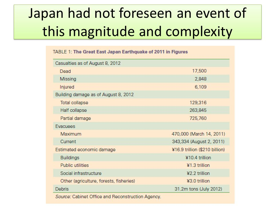 Japan had not foreseen an event of this magnitude and complexity