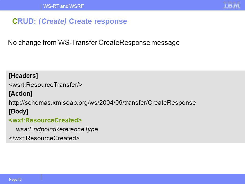 WS-RT and WSRF Page 15 CRUD: (Create) Create response [Headers] [Action] http://schemas.xmlsoap.org/ws/2004/09/transfer/CreateResponse [Body] wsa:EndpointReferenceType No change from WS-Transfer CreateResponse message