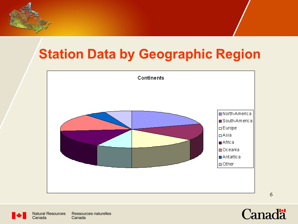 6 Station Data by Geographic Region