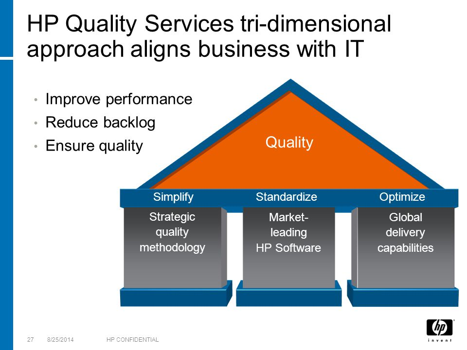 Improve performance Reduce backlog Ensure quality 278/25/2014HP CONFIDENTIAL Simplify Standardize Optimize Strategic quality methodology Market- leading HP Software Global delivery capabilities Quality HP Quality Services tri-dimensional approach aligns business with IT