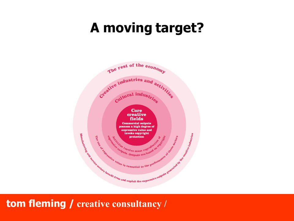 tom fleming / creative consultancy / A moving target
