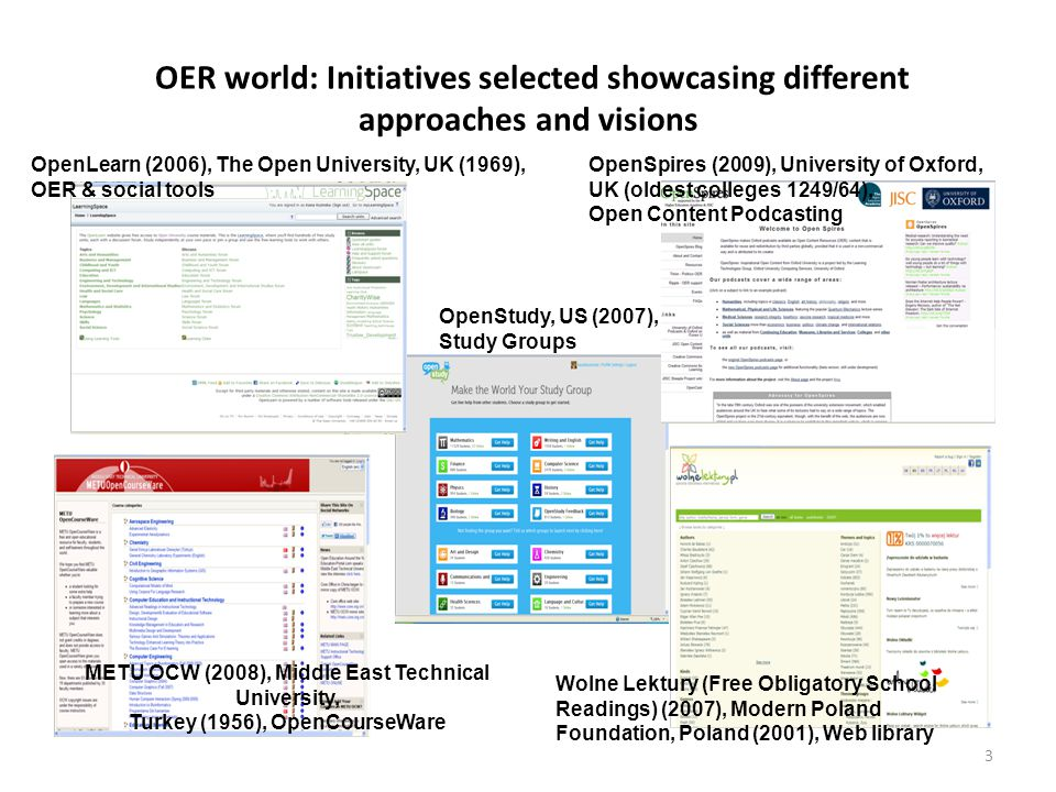 OER world: Initiatives selected showcasing different approaches and visions OpenStudy, US (2007), Study Groups OpenLearn (2006), The Open University, UK (1969), OER & social tools OpenSpires (2009), University of Oxford, UK (oldest colleges 1249/64), Open Content Podcasting METU OCW (2008), Middle East Technical University, Turkey (1956), OpenCourseWare Wolne Lektury (Free Obligatory School Readings) (2007), Modern Poland Foundation, Poland (2001), Web library 3